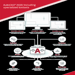 Autodesk AutoCAD - Including Specialized Toolsets Commercial Single-user Annual Subscription Renewal